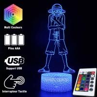 Lampe 3D Luffy caractéristiques